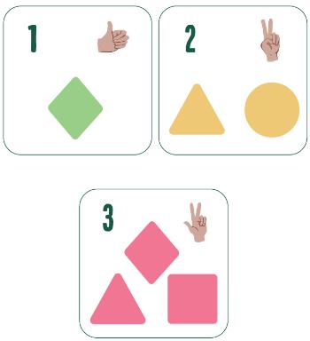 Les cartes à formes